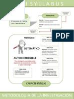 Mini Syllabus 1 de Metodología de la Investigación