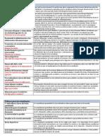 2-10-14 family workshops descriptions in spanish