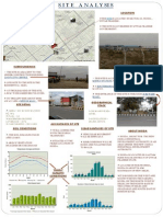Site Analysis-Noida Sec 32