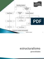 Ferdinand Saussure Analisis de Las Dicotomias