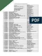 Wifi  hotspot DigitRoma.pdf