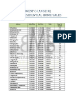 West Orange NJ List of Homes Sold in 2013