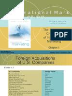 International Marketing (Chapter 1)
