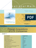 International Marketing (Chapter 1)