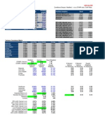 iShares Portfolio Analytics Coskew and CoKurt VBA3