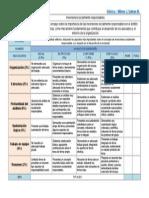 Asignación 3 - Rúbrica.doc