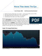 Labor market data worse than meets the eye