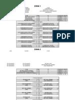 TDI - Zona 1 a 37