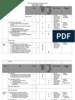 MM F5 Rancangan Tahunan 2014