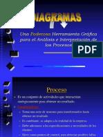 Diagramas de Procesos 130816130551 Phpapp02