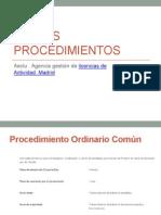 Plazos procedimientos. Licencias de actividad Madrid