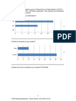 needs-assessment results parent-survey