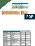 6570438 Tincture Dosage Calculator