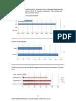 needs-assessment results teacher-survey