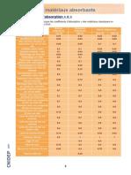 Cnidep - Tableau des amortissements des matériaux