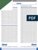 Tabela Pt100.pdf