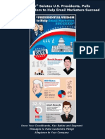 Campaigner Salutes U.S. Presidents, Pulls Presidential Wisdom to Help Email Marketers Succeed.pub