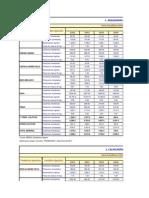 Excedente del Productor Santiago de chuco - Pallasca.xls