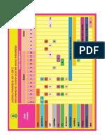 Jadwal Imunisasi 2011 - 2012 IDAI