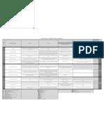 Design Input Matrix - Bundled Design Enhancement Elements