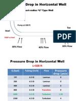 Pressure Drop in Horizontal Well