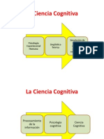 La Ciencia Cognitiva_origen