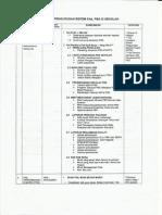 Panduan Pengurusan Sistem Fail PBS (2)