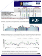 January 2014 Market Report for Munster, Indiana