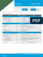 Verification checklist