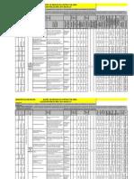 Matriz de Riesgos Cto. de Obra Acueducto Def