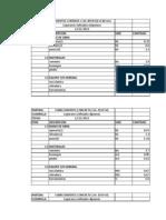 Trabajo de Costos Unitarios(Concreto Simple)