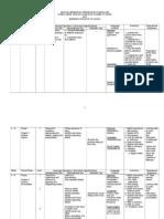 Form 3 2012 - Weak Classes