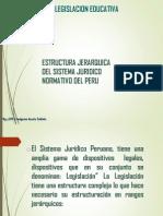 Legislacion Educativa-jerarquia de Normas
