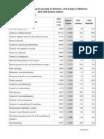 List of Indexed Journals