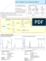 Analysis of Vitamin C in Food by HPLC