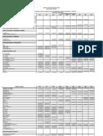 Tabela IPVA 2013 cálculo.xls
