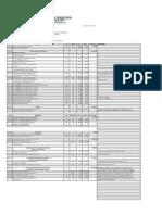 Presupuesto HB-Talara (Transferencia Automatica)