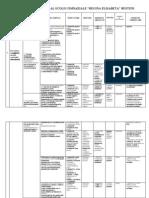 Plan de Integritate Al Scolii Gimnaziale 2014
