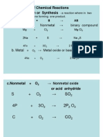 Types of Chem Reactions