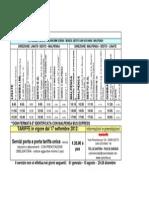 2 Linate-malpensa Orari e Tariffe in Vigore Dal 17-09-2012 Per Sito
