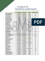 Livingston NJ 2013 Home Sales