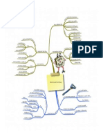 Mind Map 12 - Pricing Strategy