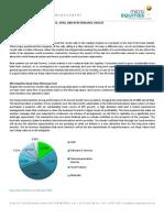 Microequities Deep Value Microcap Fund Update April 2009