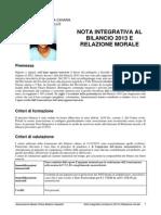 Associazione Beata Chiara Badano Sassello