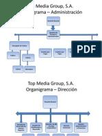 Organigrama de Top Media Group - Por Departamentos Actualizado Al 25-10-20132