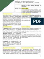 Derechos de autores e intérpretes  _3 págs_ • _I_