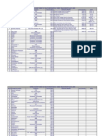 July 2009 -Contribution & Expenses Sheet