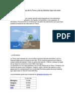 1 Capas de La Tierra y de Los Distintos Tipos de Suelo Libro Lista
