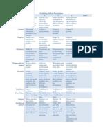 Presentation Evaluation (1)