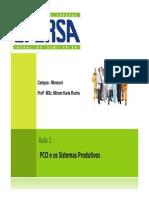 Aula 1 e 2 - PCO e Os Sistemas Produtivos